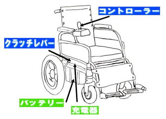 電動車椅子の各部の名称と役割